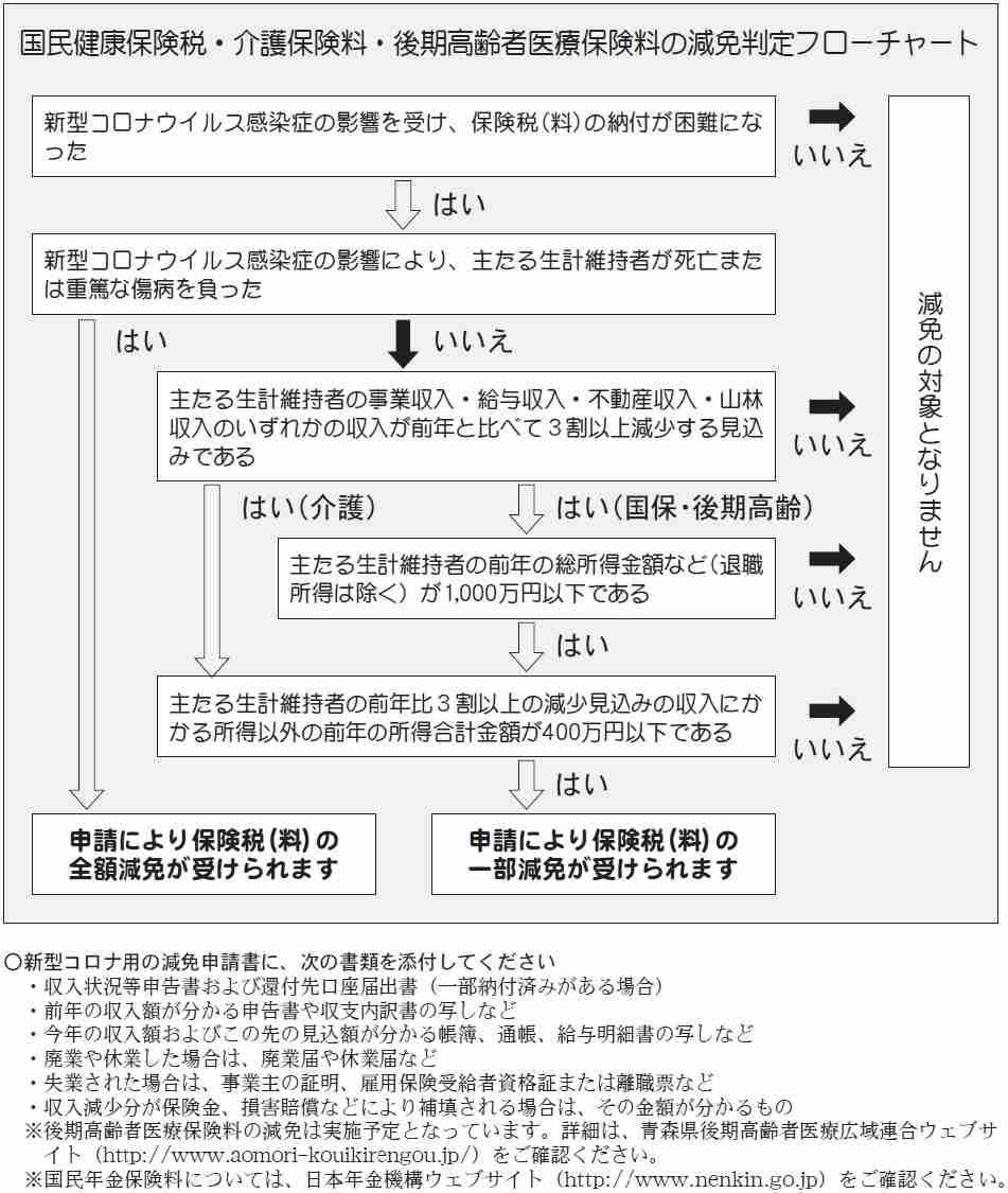 フローチャート(20%).jpg
